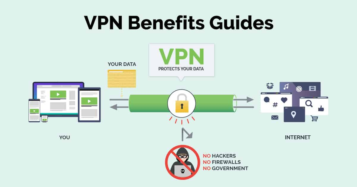 A Complete Guide On Choosing The Reliable VPN Service