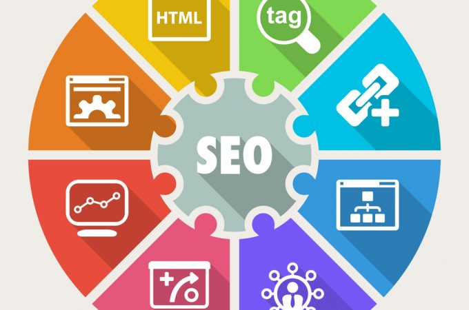Essential Tips To Choose The Best SEO Agencies For Your Business
