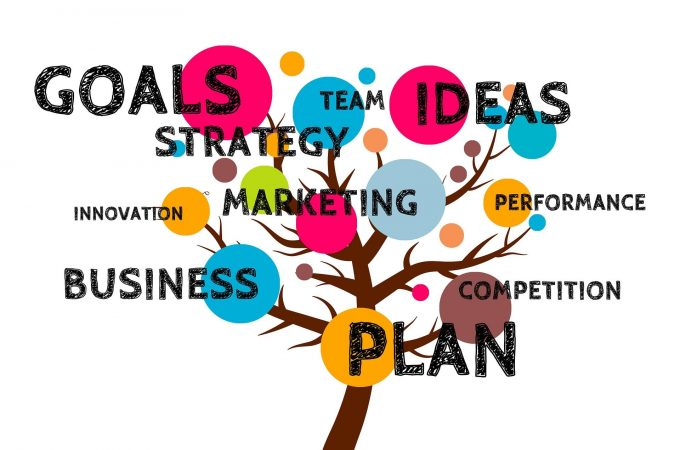 Sample Business Marketing Plan