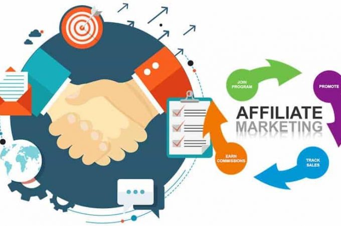 Affiliate Marketing Programs How To Create Multiple Streams Of